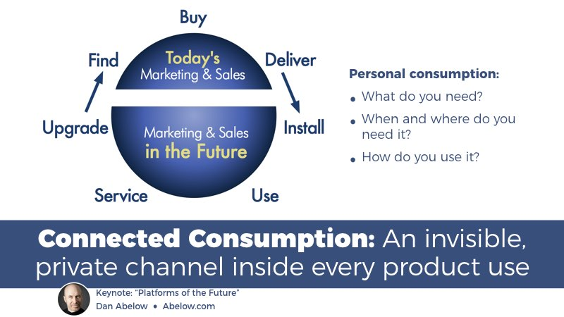 e-Consumption: Another E-Commerce Revolution is Coming